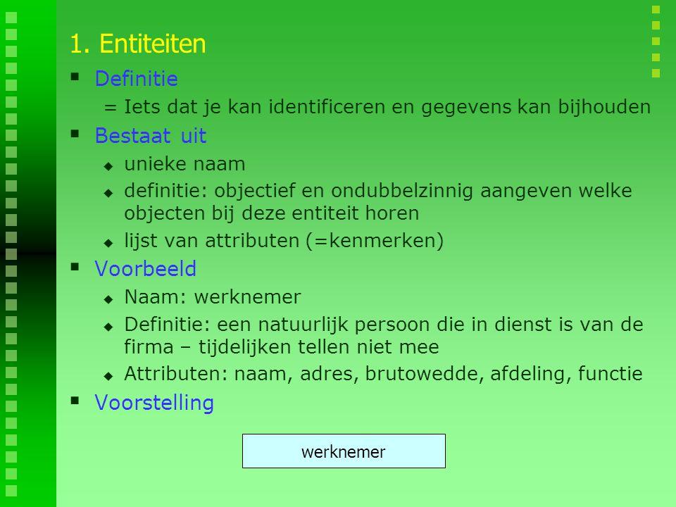 1. Entiteiten  Definitie =Iets dat je kan identificeren en gegevens kan bijhouden  Bestaat uit  unieke naam  definitie: objectief en ondubbelzinni