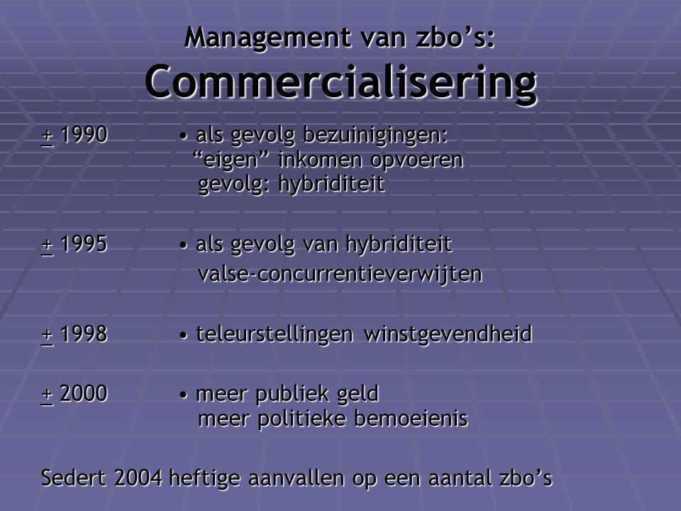 """Management van zbo's: Commercialisering + 1990 als gevolg bezuinigingen: """"eigen"""" inkomen opvoeren gevolg: hybriditeit + 1995 als gevolg van hybriditei"""