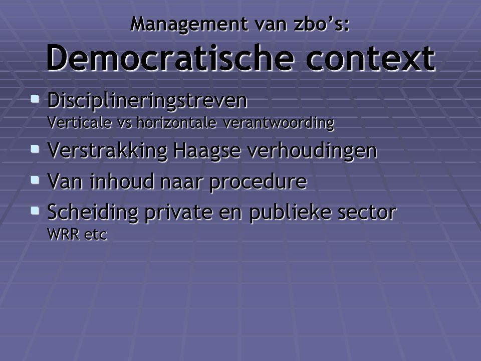 Management van zbo's: Democratische context  Disciplineringstreven Verticale vs horizontale verantwoording  Verstrakking Haagse verhoudingen  Van i