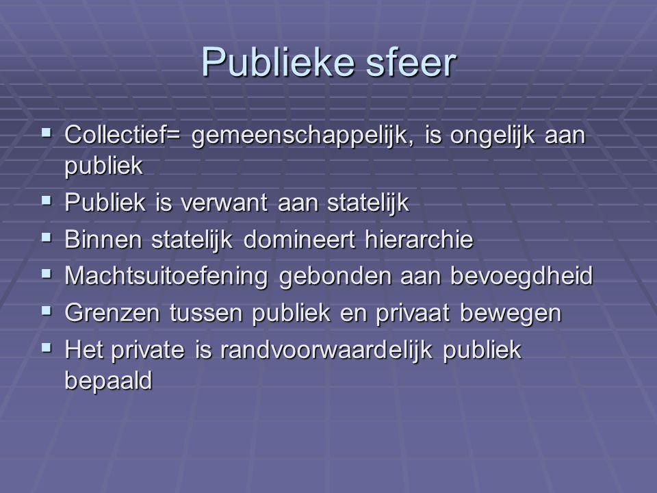 Publieke sfeer  Collectief= gemeenschappelijk, is ongelijk aan publiek  Publiek is verwant aan statelijk  Binnen statelijk domineert hierarchie  M