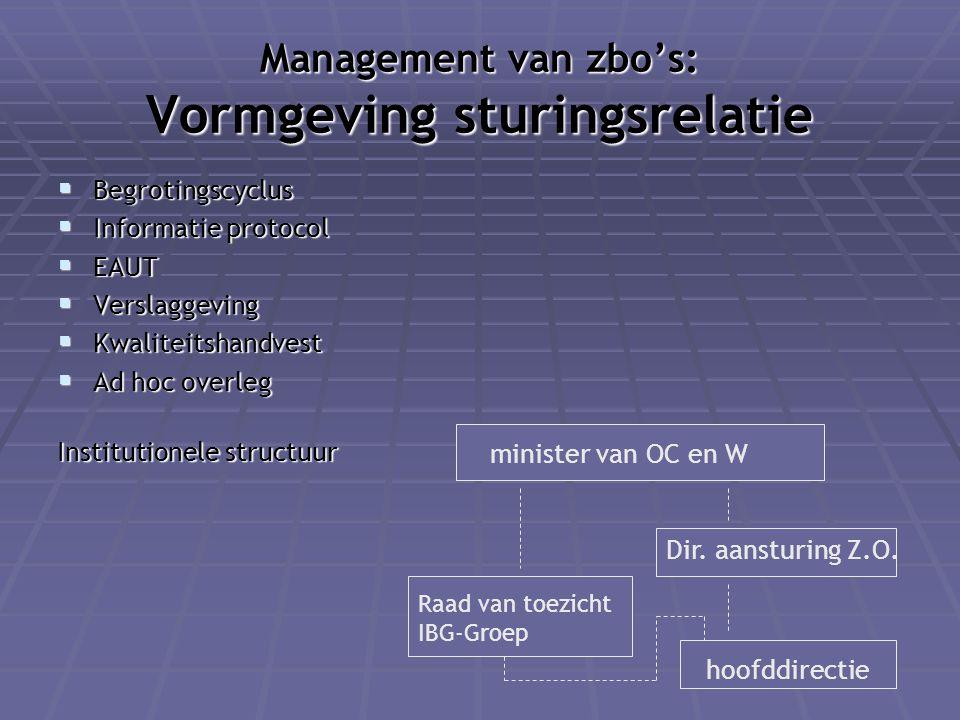 Management van zbo's: Vormgeving sturingsrelatie  Begrotingscyclus  Informatie protocol  EAUT  Verslaggeving  Kwaliteitshandvest  Ad hoc overleg