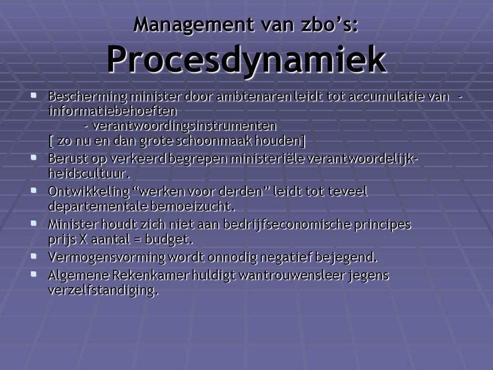Management van zbo's: Procesdynamiek  Bescherming minister door ambtenaren leidt tot accumulatie van - informatiebehoeften - verantwoordingsinstrumen