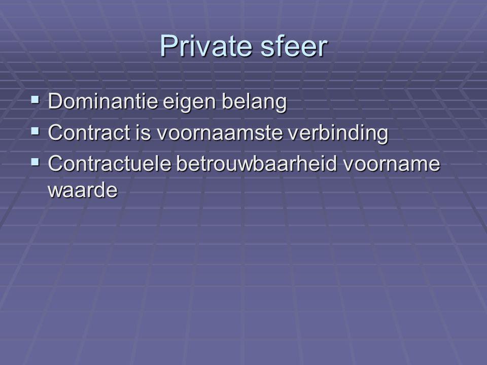 Private sfeer  Dominantie eigen belang  Contract is voornaamste verbinding  Contractuele betrouwbaarheid voorname waarde