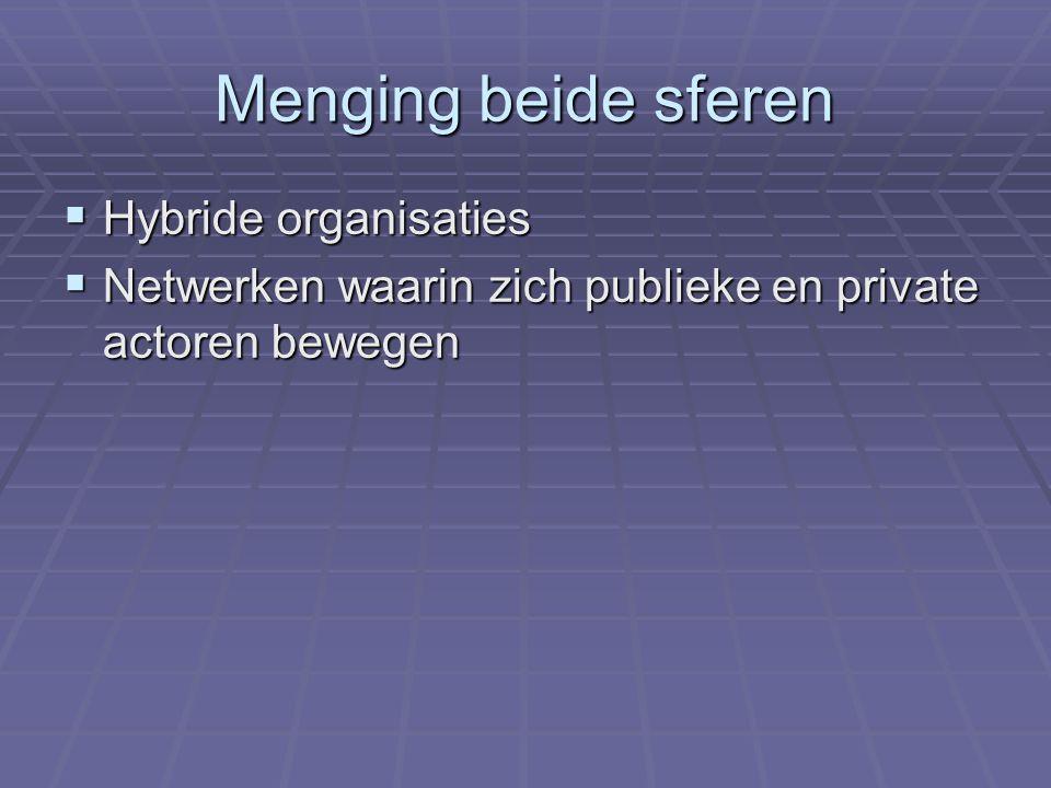 Menging beide sferen  Hybride organisaties  Netwerken waarin zich publieke en private actoren bewegen