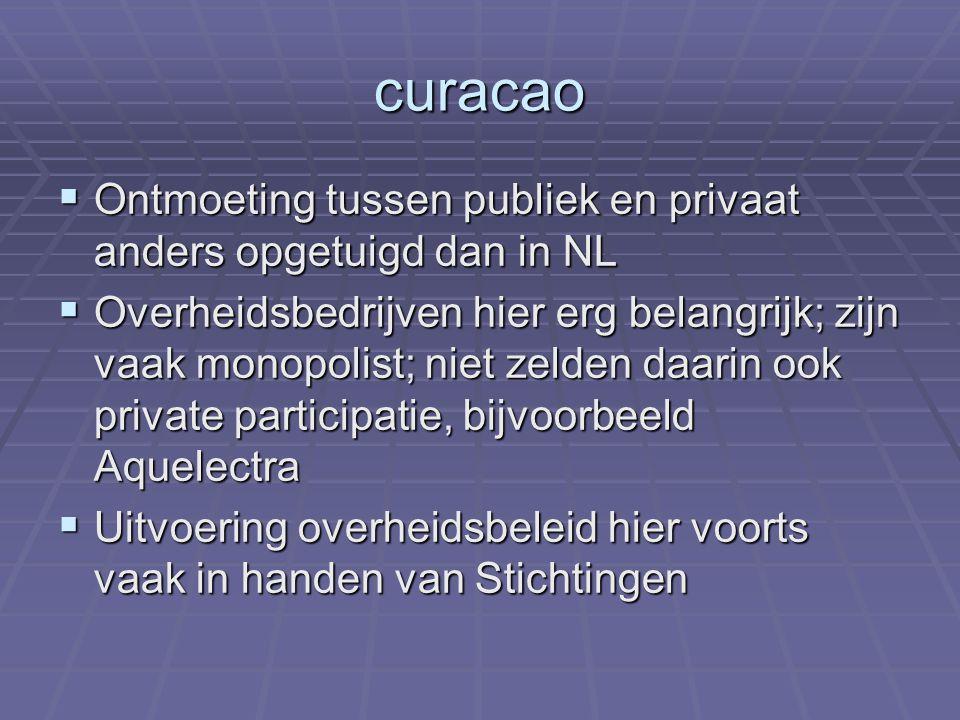 curacao  Ontmoeting tussen publiek en privaat anders opgetuigd dan in NL  Overheidsbedrijven hier erg belangrijk; zijn vaak monopolist; niet zelden