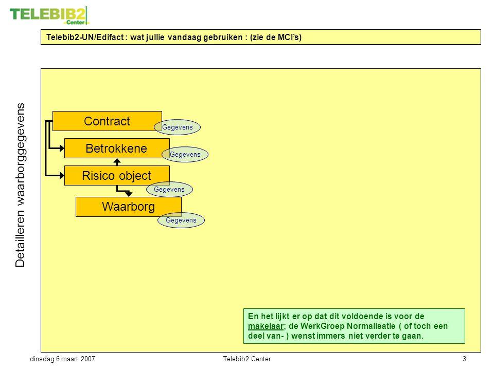 dinsdag 6 maart 2007Telebib2 Center3 Telebib2-UN/Edifact : wat jullie vandaag gebruiken : (zie de MCI's) Risico object Waarborg Betrokkene Detailleren