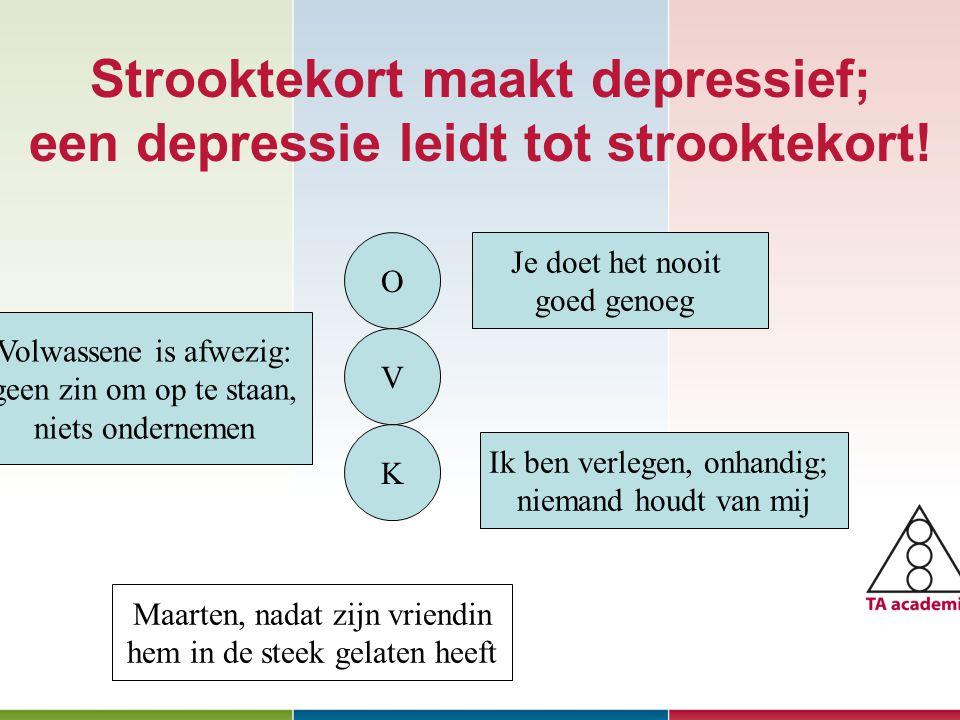 Strooktekort maakt depressief; een depressie leidt tot strooktekort! Januari 2010 O V K Je doet het nooit goed genoeg Ik ben verlegen, onhandig; niema