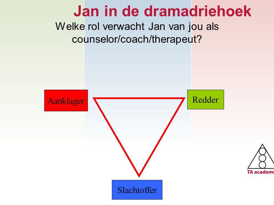 Jan in de dramadriehoek Welke rol verwacht Jan van jou als counselor/coach/therapeut? Januari 2010 Aanklager Redder Slachtoffer