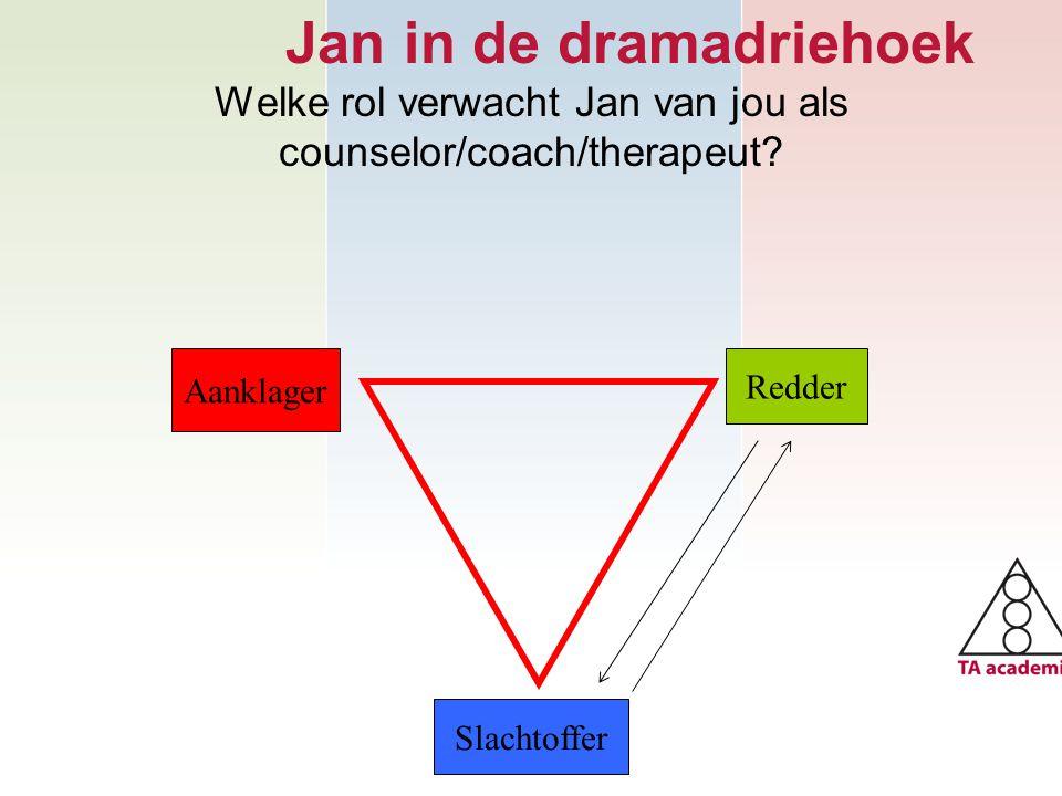 Jan in de dramadriehoek Welke rol verwacht Jan van jou als counselor/coach/therapeut.