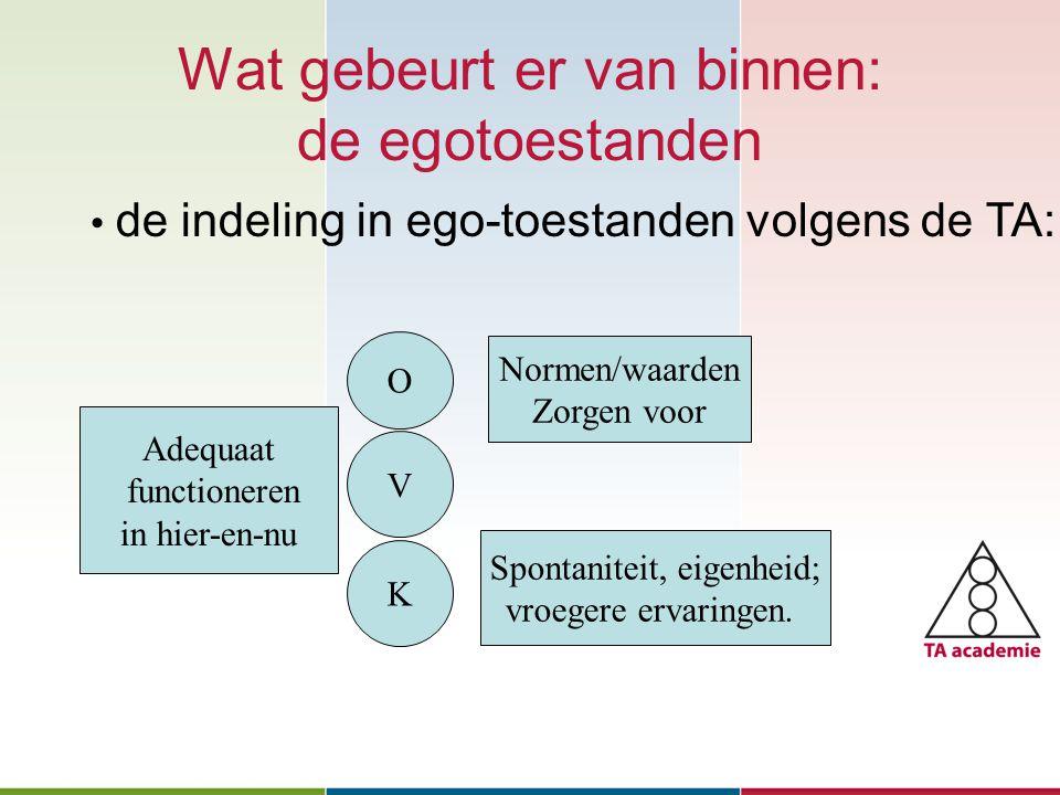 Wat gebeurt er van binnen: de egotoestanden Januari 2010 de indeling in ego-toestanden volgens de TA: O V K Normen/waarden Zorgen voor Adequaat functi