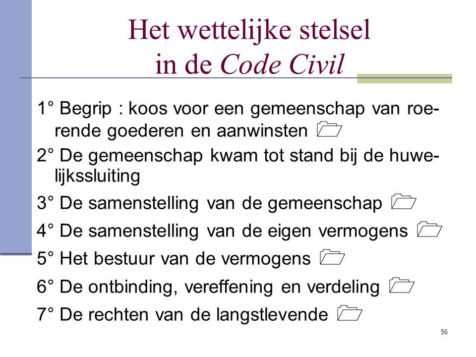 55 Het conventionele stelsel in de Code Civil van 1804 De vrijheid om huwelijkscontract af te sluiten werd uitdrukkelijk gewaarborgd De inhoud van het