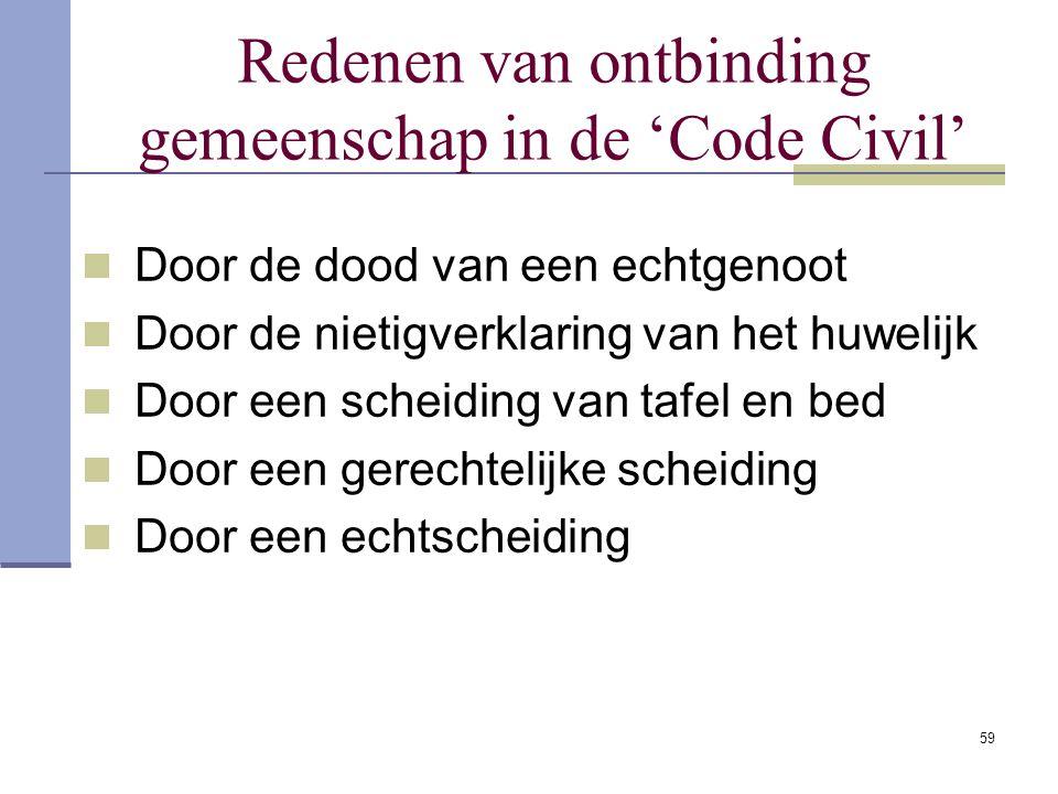 58 Bestuur van de goederen volgens de 'Code Civil' Man had alleenbestuur over alle goederen, met uitzondering over de eigen goederen van de vrouw Man