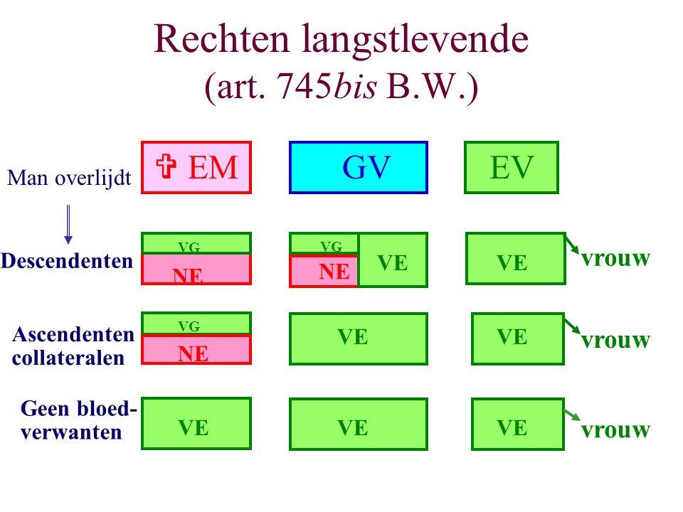 69 Bestuur van de goederen Drie mogelijkheden gebruikt Alleenbestuur : regel voor de eigen goederen (artikel 1425 B.W.) Gezamenlijk bestuur : regel vo