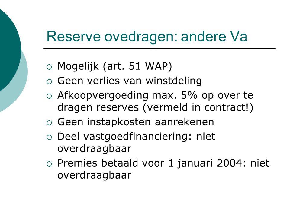 Reserve ovedragen: andere Va  Mogelijk (art. 51 WAP)  Geen verlies van winstdeling  Afkoopvergoeding max. 5% op over te dragen reserves (vermeld in