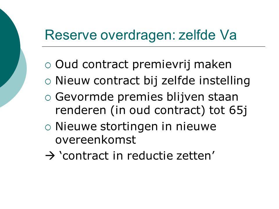 Reserve overdragen: zelfde Va  Oud contract premievrij maken  Nieuw contract bij zelfde instelling  Gevormde premies blijven staan renderen (in oud