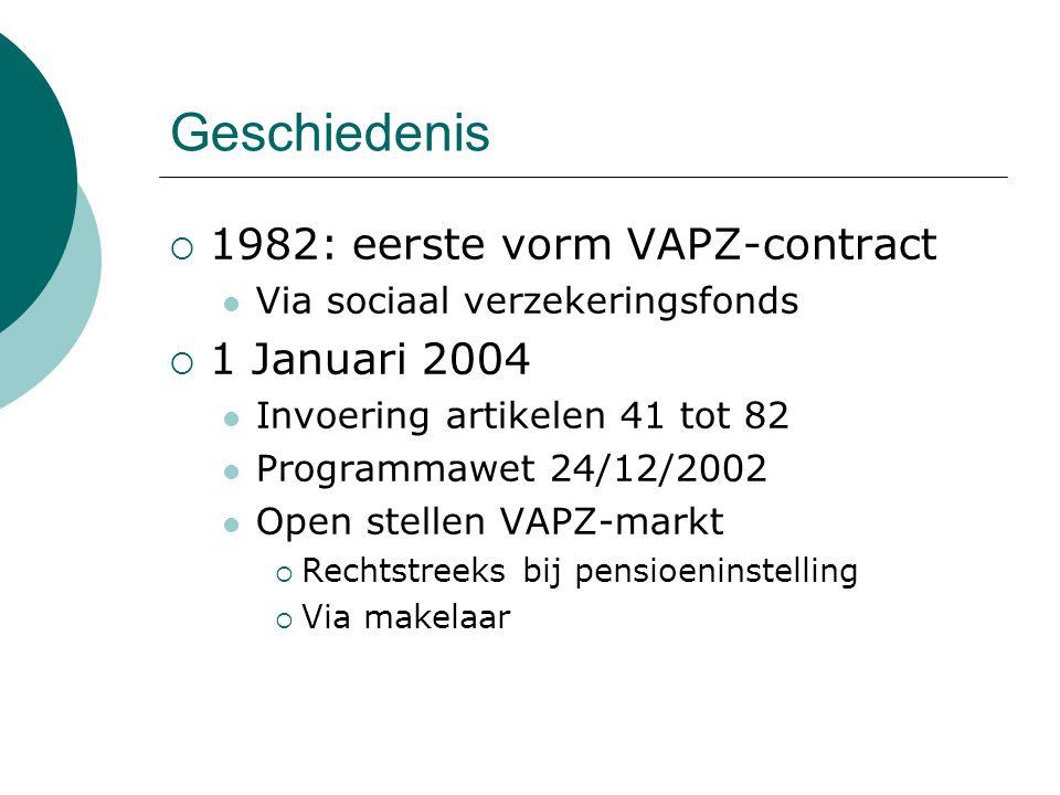 Geschiedenis  1982: eerste vorm VAPZ-contract Via sociaal verzekeringsfonds  1 Januari 2004 Invoering artikelen 41 tot 82 Programmawet 24/12/2002 Op