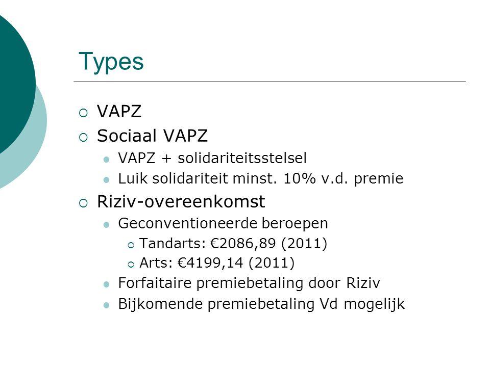 Types  VAPZ  Sociaal VAPZ VAPZ + solidariteitsstelsel Luik solidariteit minst. 10% v.d. premie  Riziv-overeenkomst Geconventioneerde beroepen  Tan