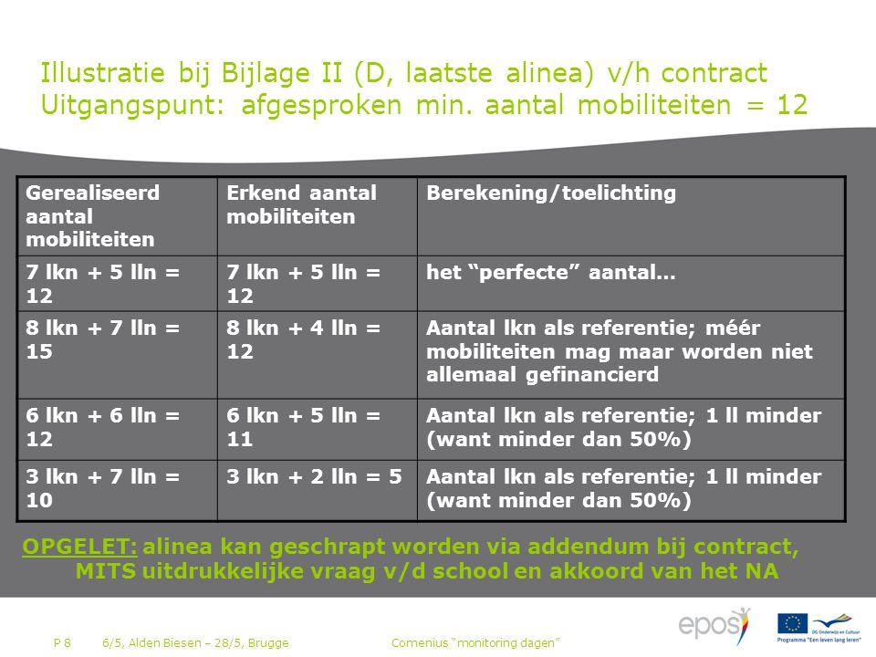 P 8 Illustratie bij Bijlage II (D, laatste alinea) v/h contract Uitgangspunt: afgesproken min.