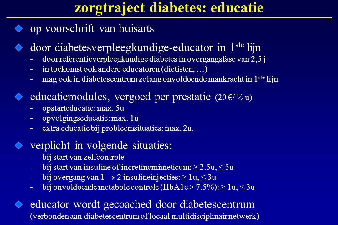 zorgtraject diabetes: educatie op voorschrift van huisarts door diabetesverpleegkundige-educator in 1 ste lijn - door referentieverpleegkundige diabetes in overgangsfase van 2,5 j -in toekomst ook andere educatoren (diëtisten, …) -mag ook in diabetescentrum zolang onvoldoende mankracht in 1 ste lijn educatiemodules, vergoed per prestatie (20 €/ ½ u) -opstarteducatie: max.