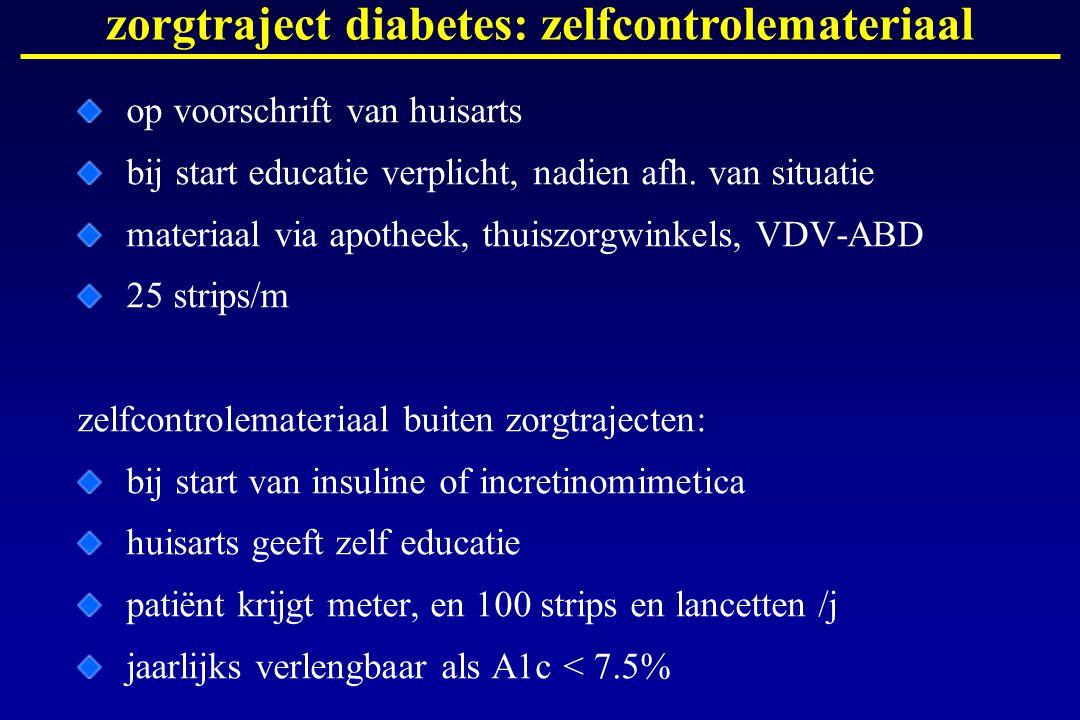 zorgtraject diabetes: zelfcontrolemateriaal op voorschrift van huisarts bij start educatie verplicht, nadien afh. van situatie materiaal via apotheek,