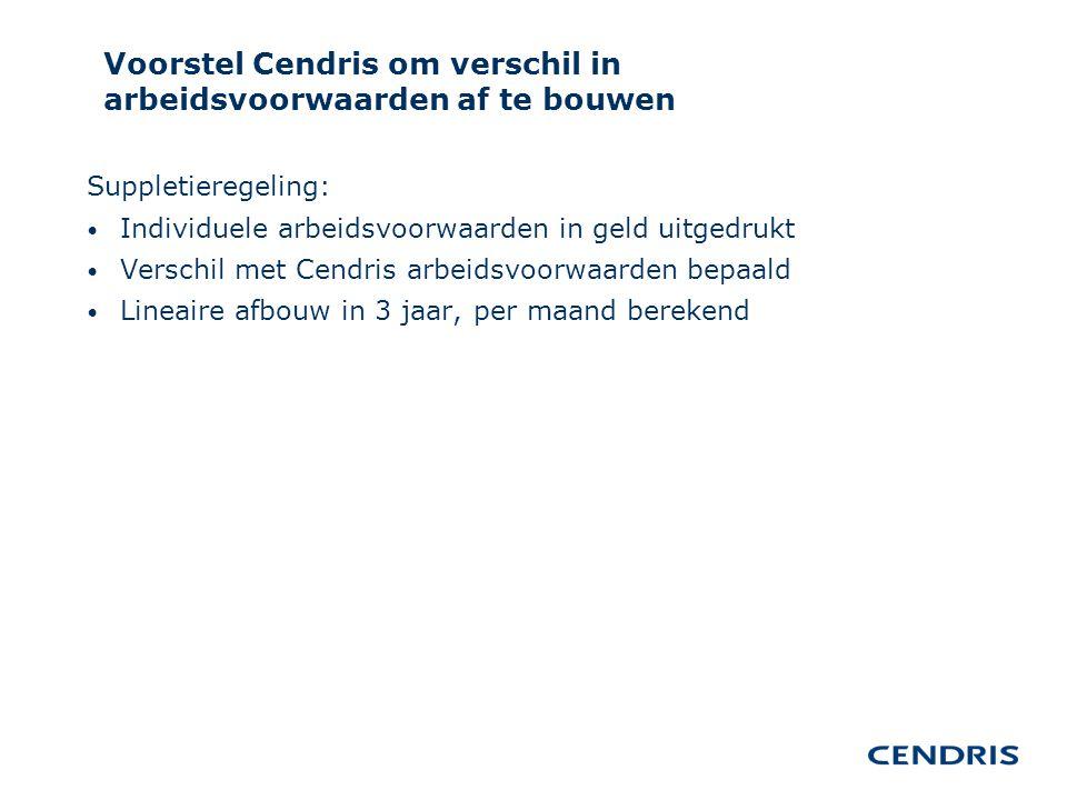 Voorstel Cendris om verschil in arbeidsvoorwaarden af te bouwen Suppletieregeling: Individuele arbeidsvoorwaarden in geld uitgedrukt Verschil met Cend