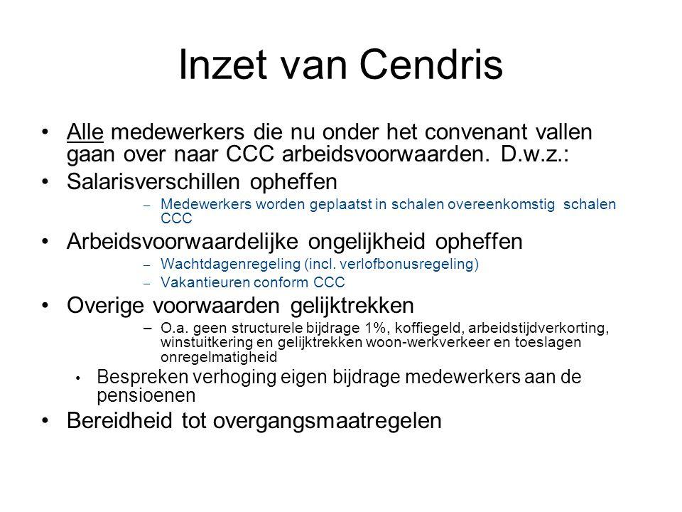 Inzet van Cendris Alle medewerkers die nu onder het convenant vallen gaan over naar CCC arbeidsvoorwaarden. D.w.z.: Salarisverschillen opheffen – Mede