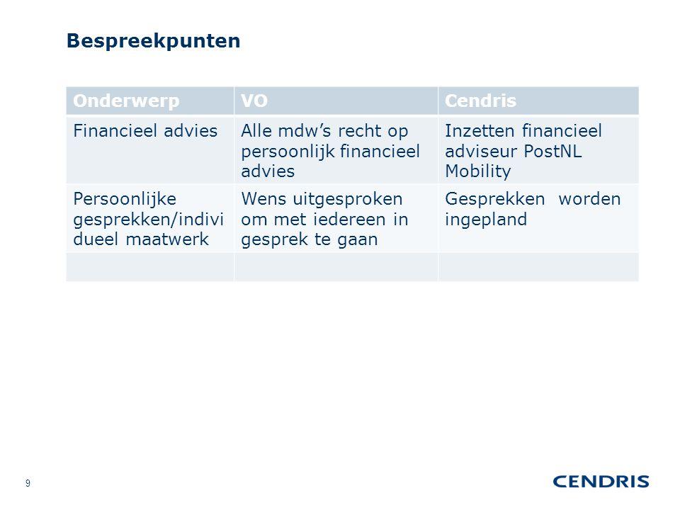 Bespreekpunten OnderwerpVOCendris Financieel adviesAlle mdw's recht op persoonlijk financieel advies Inzetten financieel adviseur PostNL Mobility Pers