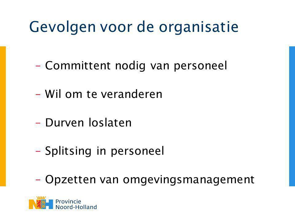 Gevolgen voor de organisatie – Committent nodig van personeel – Wil om te veranderen – Durven loslaten – Splitsing in personeel – Opzetten van omgevin