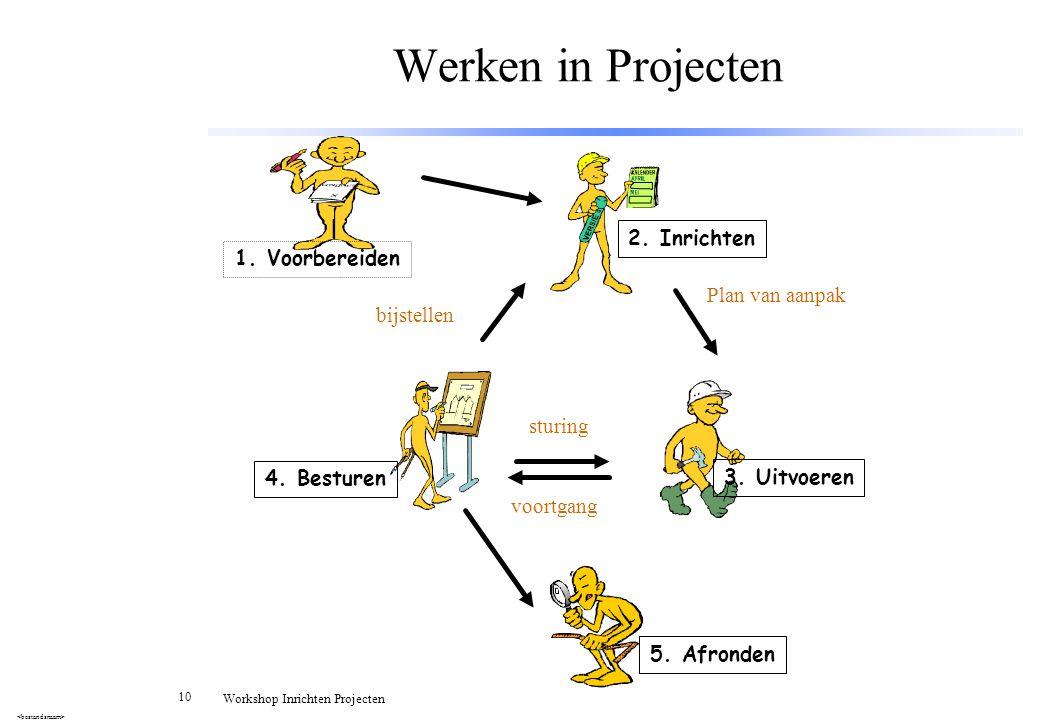 10 Workshop Inrichten Projecten Werken in Projecten 1. Voorbereiden 2. Inrichten 3. Uitvoeren 4. Besturen 5. Afronden bijstellen voortgang sturing Pla