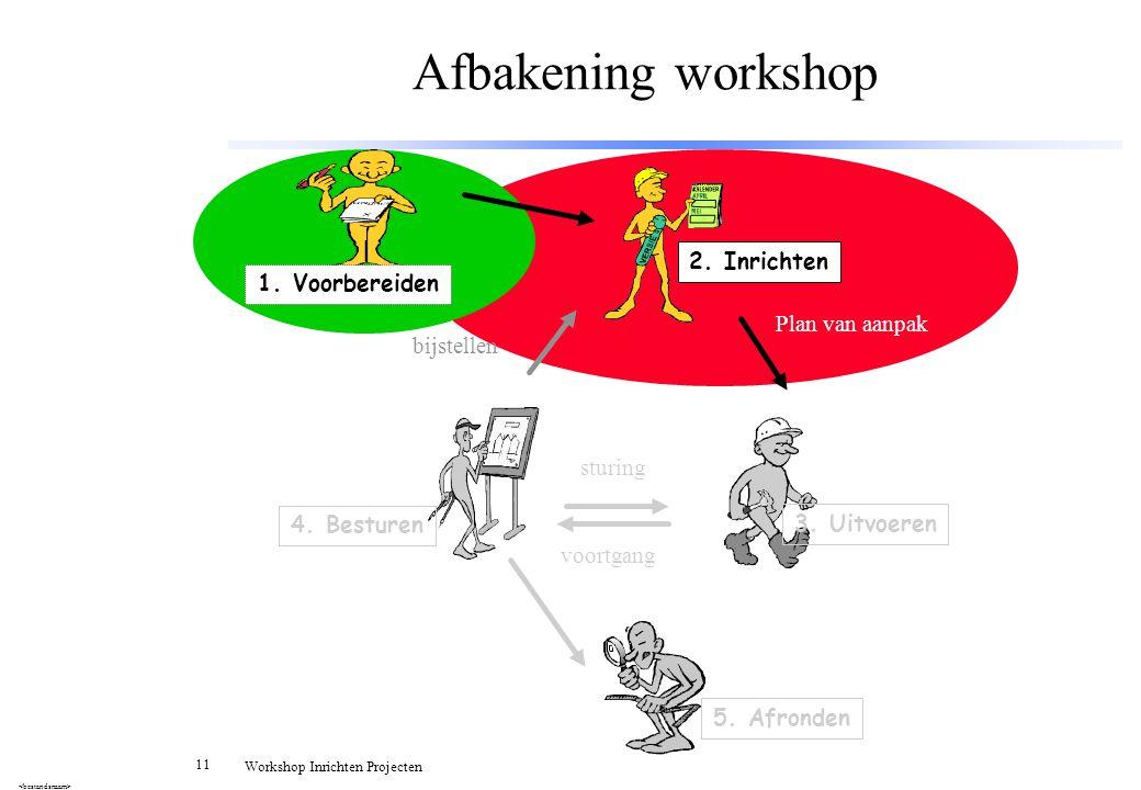 11 Workshop Inrichten Projecten Afbakening workshop 1. Voorbereiden 2. Inrichten 3. Uitvoeren 4. Besturen 5. Afronden bijstellen voortgang sturing Pla
