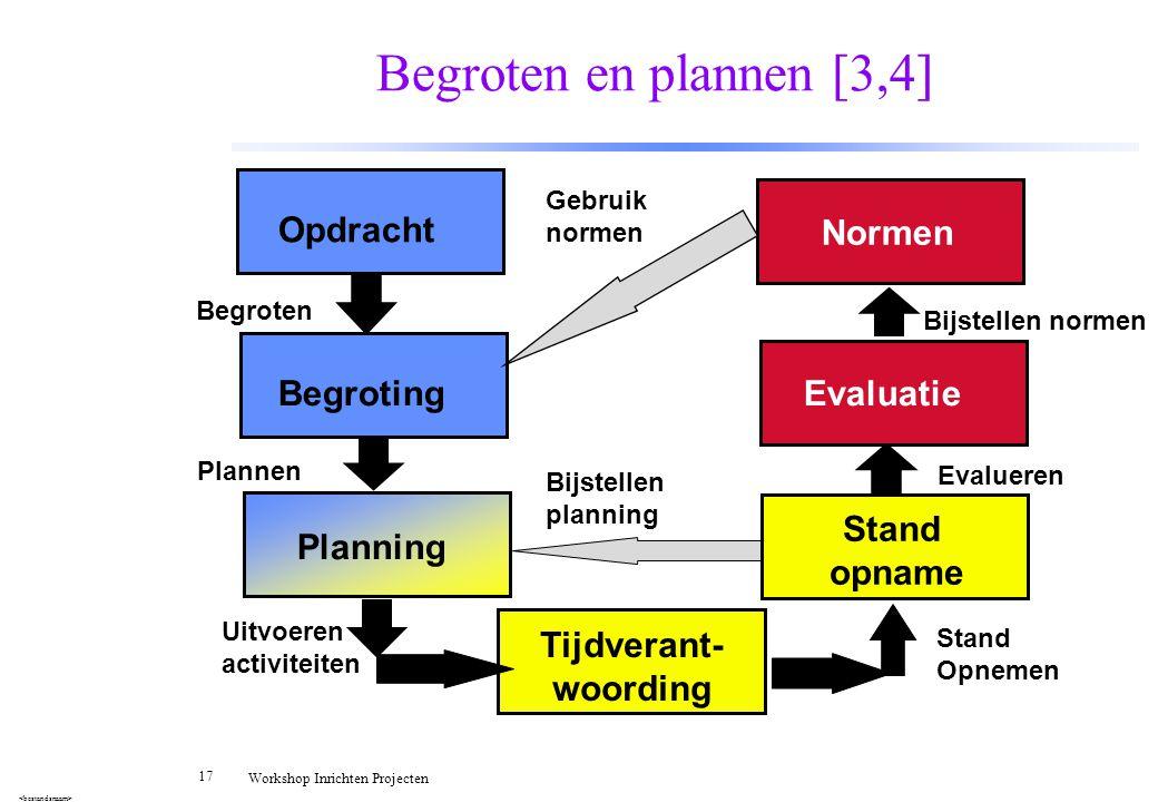 17 Workshop Inrichten Projecten Begroten en plannen [3,4] Opdracht Begroting Planning Normen Evaluatie Stand opname Begroten Plannen Bijstellen normen