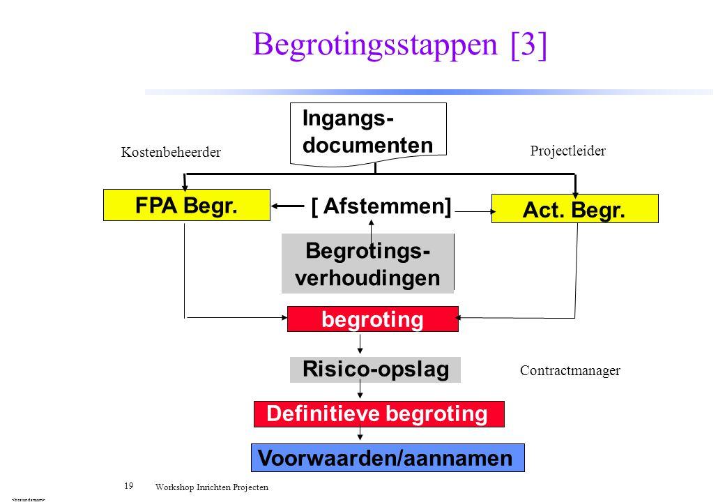 19 Workshop Inrichten Projecten FPA Begr. Begrotingsstappen [3] Voorwaarden/aannamen Definitieve begroting Risico-opslag Begrotings- verhoudingen Act.