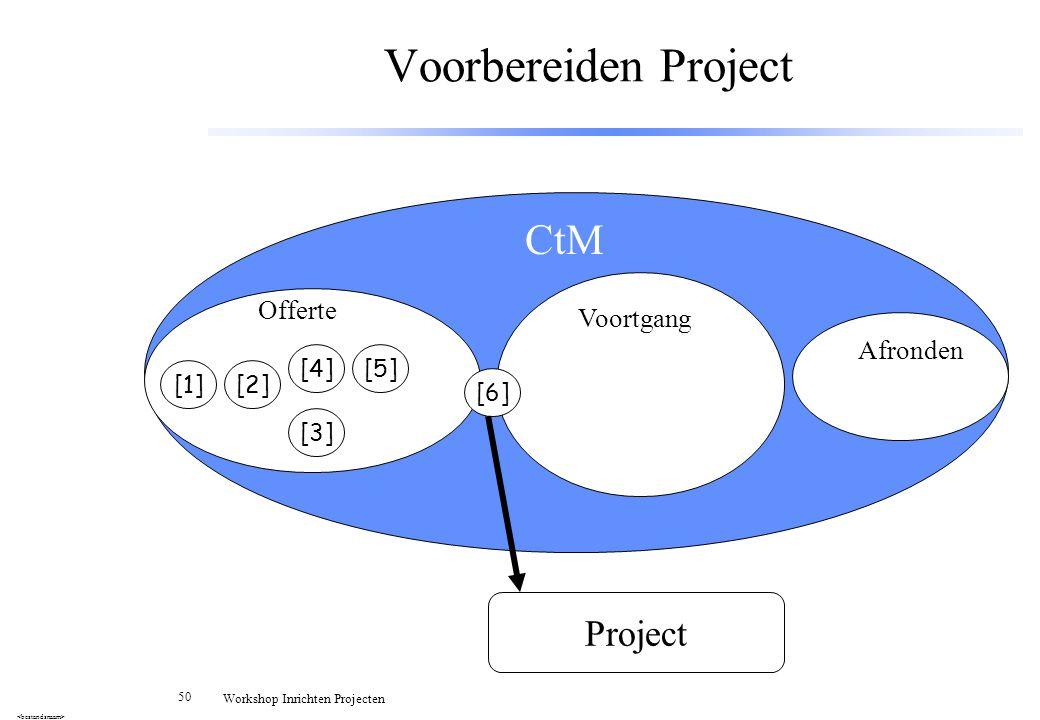50 Workshop Inrichten Projecten Voorbereiden Project CtM Offerte [1][2] [3] [4][5] [6] Voortgang Afronden Project