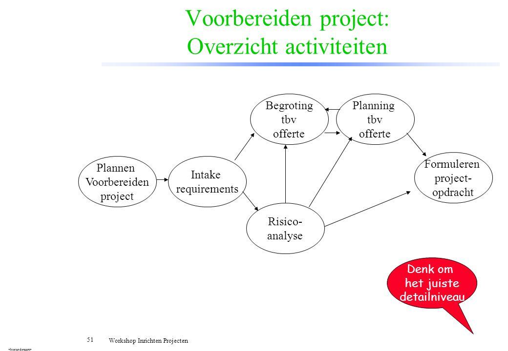 51 Workshop Inrichten Projecten Voorbereiden project: Overzicht activiteiten Plannen Voorbereiden project Formuleren project- opdracht Risico- analyse