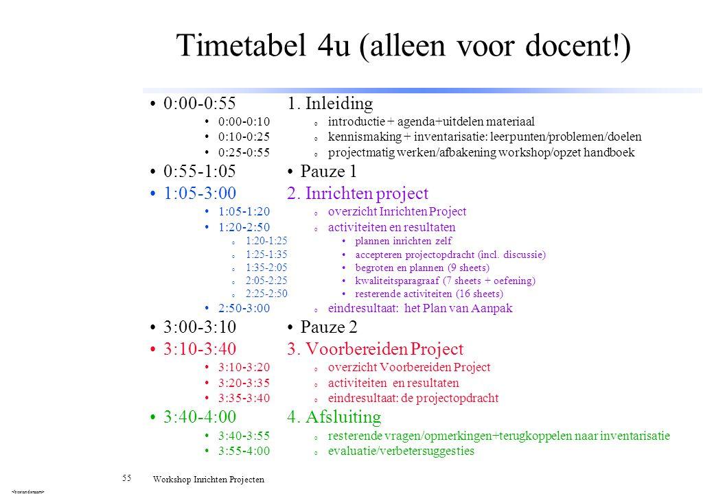 55 Workshop Inrichten Projecten Timetabel 4u (alleen voor docent!) 1. Inleiding o introductie + agenda+uitdelen materiaal o kennismaking + inventarisa
