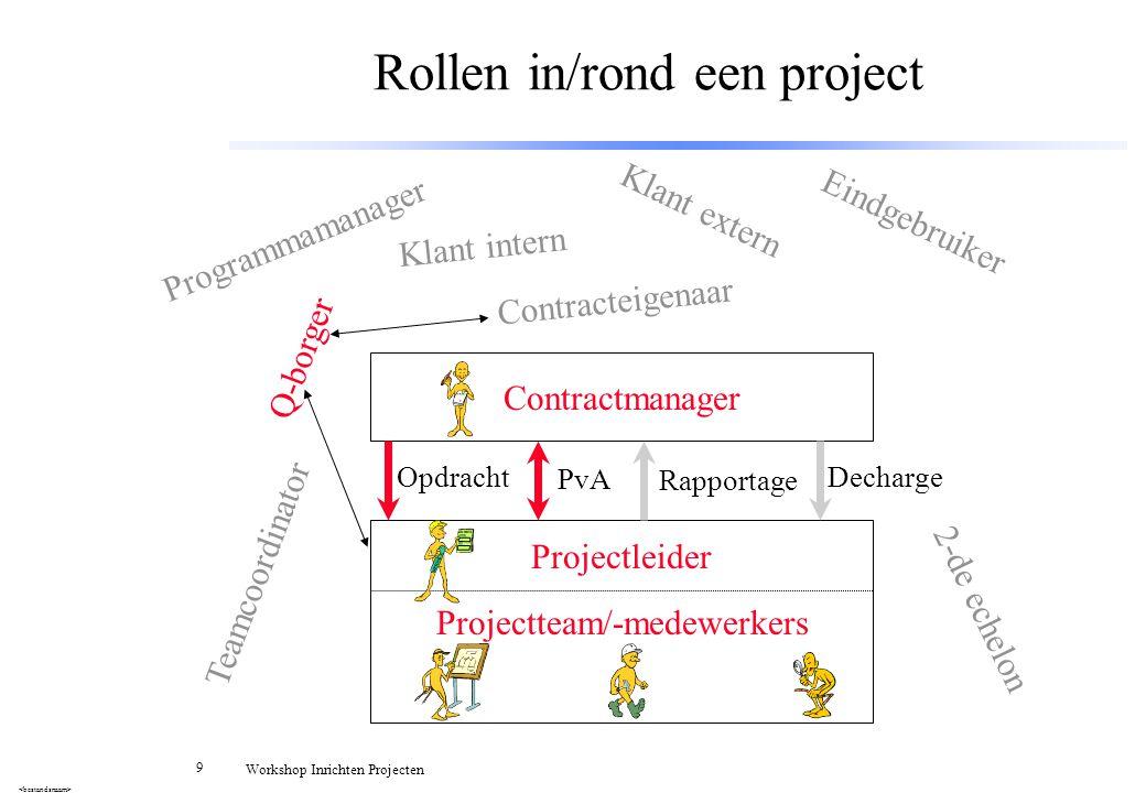 40 Workshop Inrichten Projecten Oefening: onderdelen projectdossier [9] maak een index voor je eigen projectdossier (3 min) wissel ervaringen uit met elkaar (2 min) welke verschillen hebben jullie onderling?
