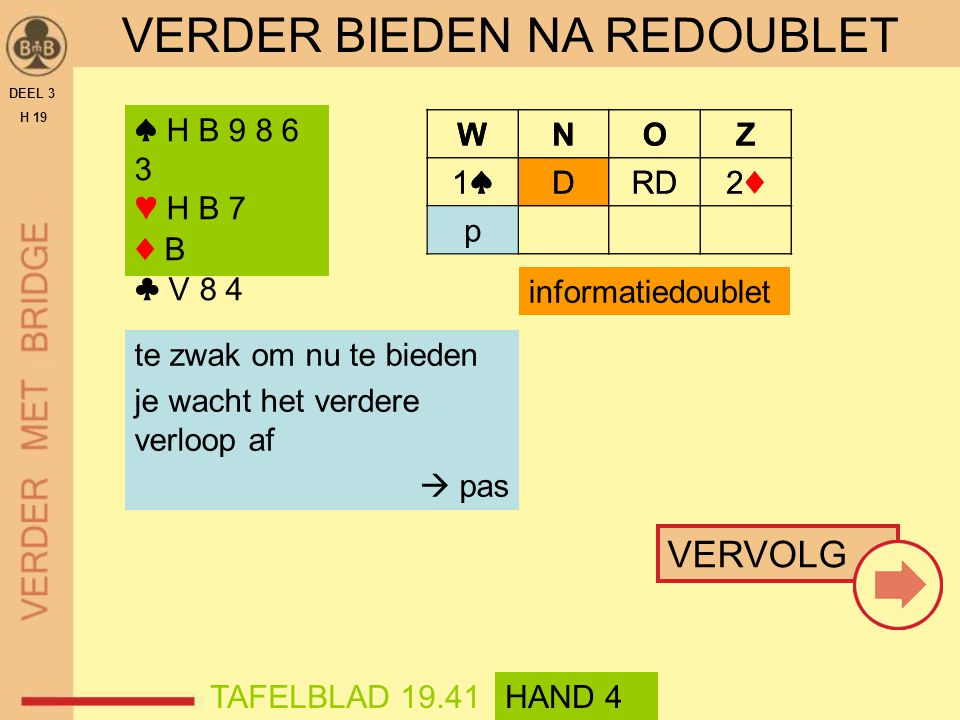 WNOZ 1♠1♠DRD2♦2♦ ? VERDER BIEDEN NA REDOUBLET DEEL 3 H 19 ♠ H B 9 8 6 3 ♥ H B 7 ♦ B ♣ V 8 4 te zwak om nu te bieden je wacht het verdere verloop af 