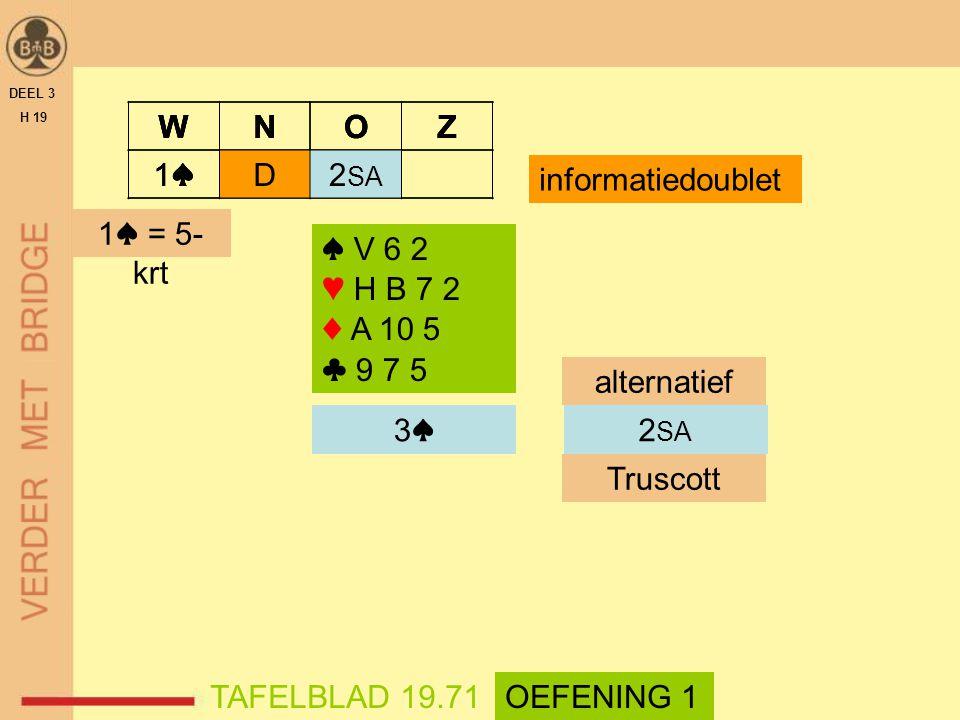 DEEL 3 H 19 WNOZ 1♠1♠D? ♠ V 6 2 ♥ H B 7 2 ♦ A 10 5 ♣ 9 7 5 3♠3♠ informatiedoublet TAFELBLAD 19.71OEFENING 1 2 SA alternatief Truscott WNOZ 1♠1♠D3♠3♠ W
