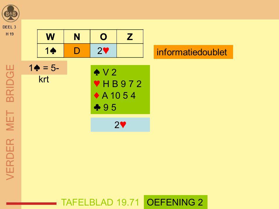 DEEL 3 H 19 WNOZ 1♠1♠D? ♠ V 2 ♥ H B 9 7 2 ♦ A 10 5 4 ♣ 9 5 2♥2♥ informatiedoublet TAFELBLAD 19.71OEFENING 2 WNOZ 1♠1♠D2♥2♥ 1♠ = 5- krt