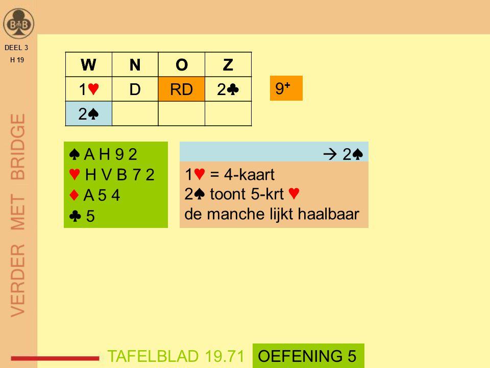 DEEL 3 H 19 WNOZ 1♥1♥DRD2♣2♣ ? ♠ A H 9 2 ♥ H V B 7 2 ♦ A 5 4 ♣ 5 9+9+ TAFELBLAD 19.71OEFENING 5 WNOZ 1♥1♥DRD2♣2♣ 2♠2♠  2♠ 1♥ = 4-kaart 2♠ toont 5-krt