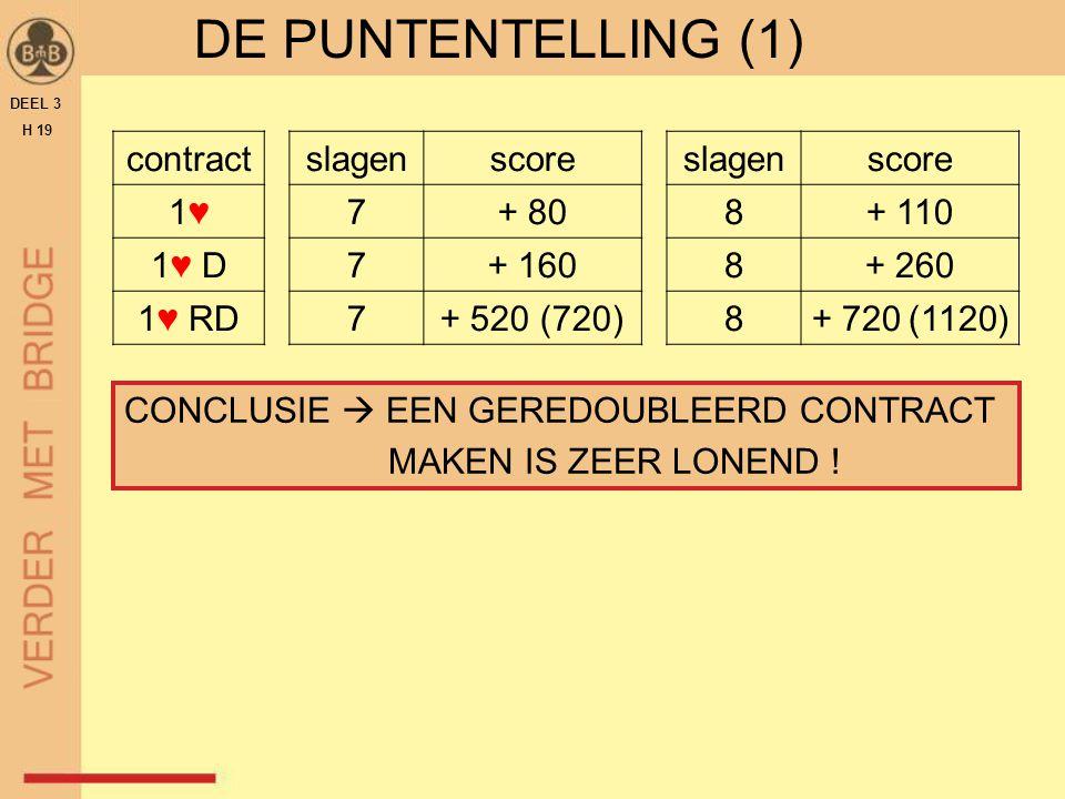 DEEL 3 H 19 DE PUNTENTELLING (1) CONCLUSIE  EEN GEREDOUBLEERD CONTRACT MAKEN IS ZEER LONEND ! slagenscore 7+ 80 7+ 160 7+ 520 (720) contract 1♥1♥ 1♥