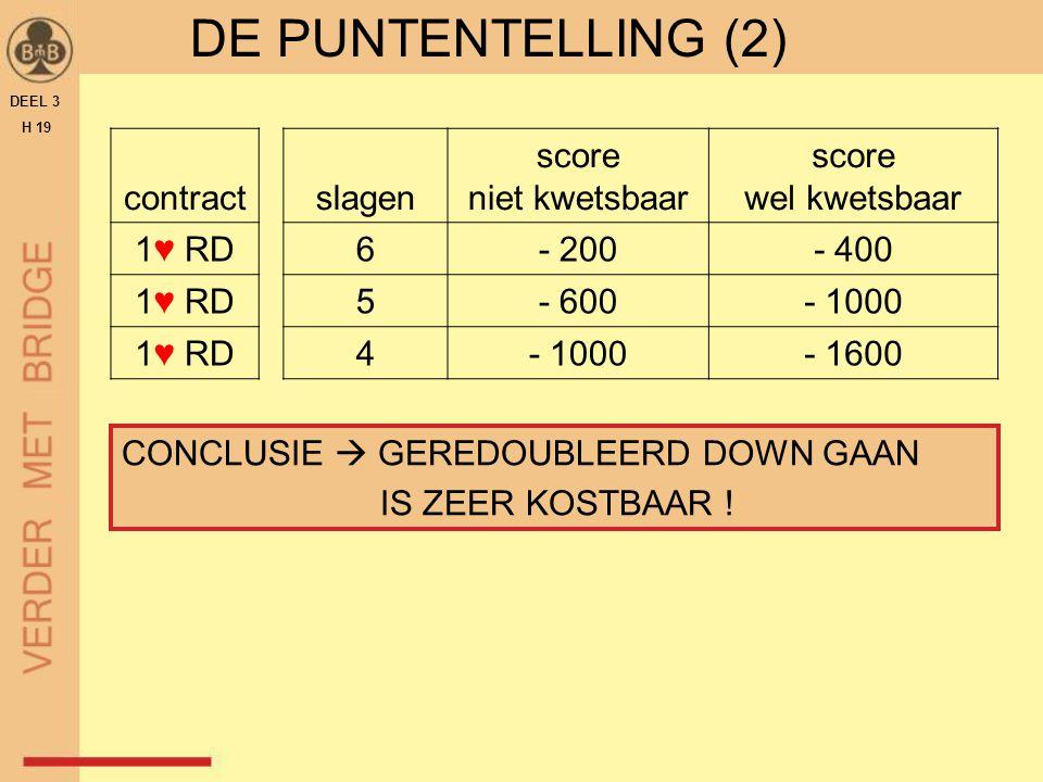 DEEL 3 H 19 DE PUNTENTELLING (2) CONCLUSIE  GEREDOUBLEERD DOWN GAAN IS ZEER KOSTBAAR ! slagen score niet kwetsbaar score wel kwetsbaar 6- 200- 400 5-