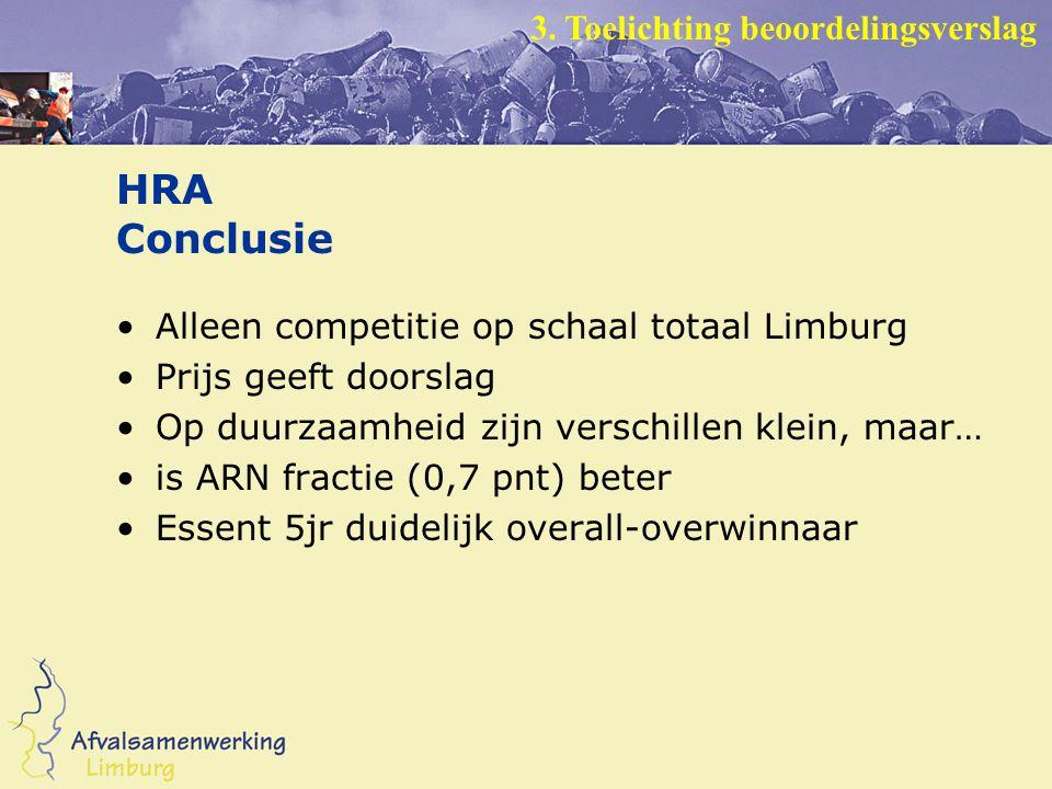 HRA Conclusie Alleen competitie op schaal totaal Limburg Prijs geeft doorslag Op duurzaamheid zijn verschillen klein, maar… is ARN fractie (0,7 pnt) beter Essent 5jr duidelijk overall-overwinnaar 3.