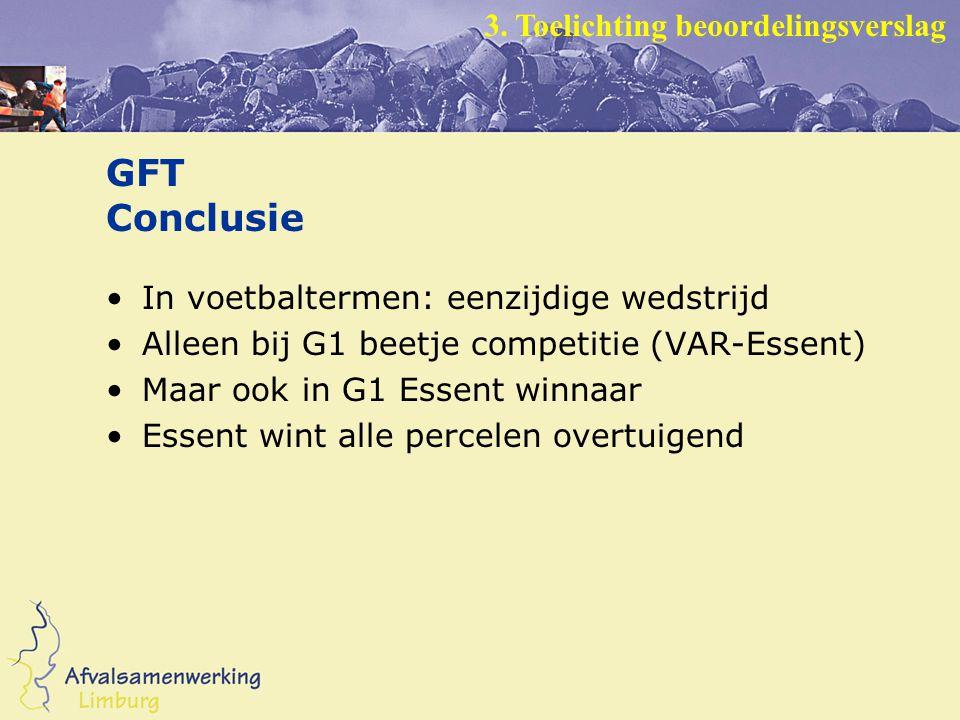 GFT Conclusie In voetbaltermen: eenzijdige wedstrijd Alleen bij G1 beetje competitie (VAR-Essent) Maar ook in G1 Essent winnaar Essent wint alle percelen overtuigend 3.