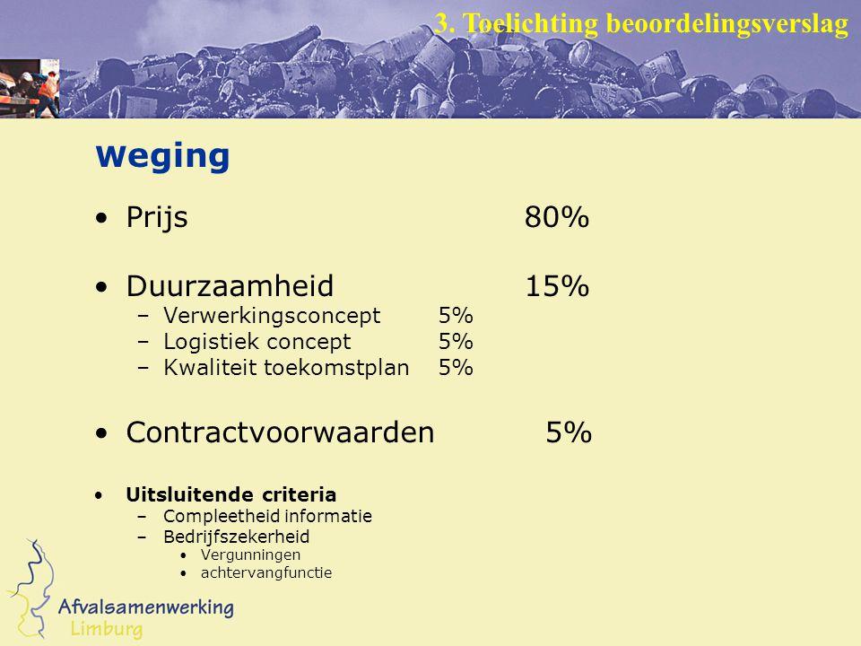 W eging Prijs80% Duurzaamheid15% –Verwerkingsconcept5% –Logistiek concept5% –Kwaliteit toekomstplan5% Contractvoorwaarden 5% Uitsluitende criteria –Compleetheid informatie –Bedrijfszekerheid Vergunningen achtervangfunctie 3.