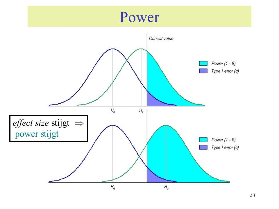 23 Power effect size stijgt  power stijgt