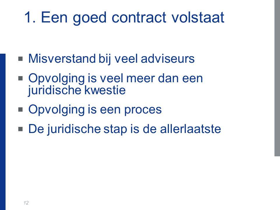 12 1. Een goed contract volstaat  Misverstand bij veel adviseurs  Opvolging is veel meer dan een juridische kwestie  Opvolging is een proces  De j