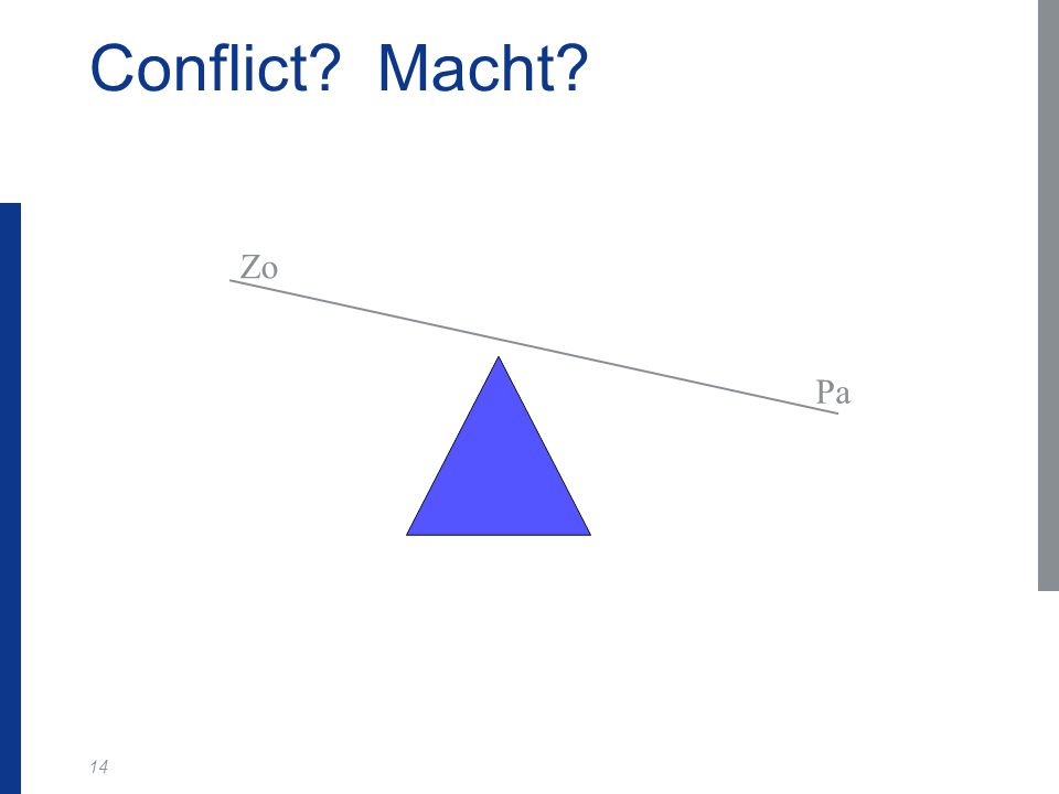 14 Conflict? Macht? Zo Pa
