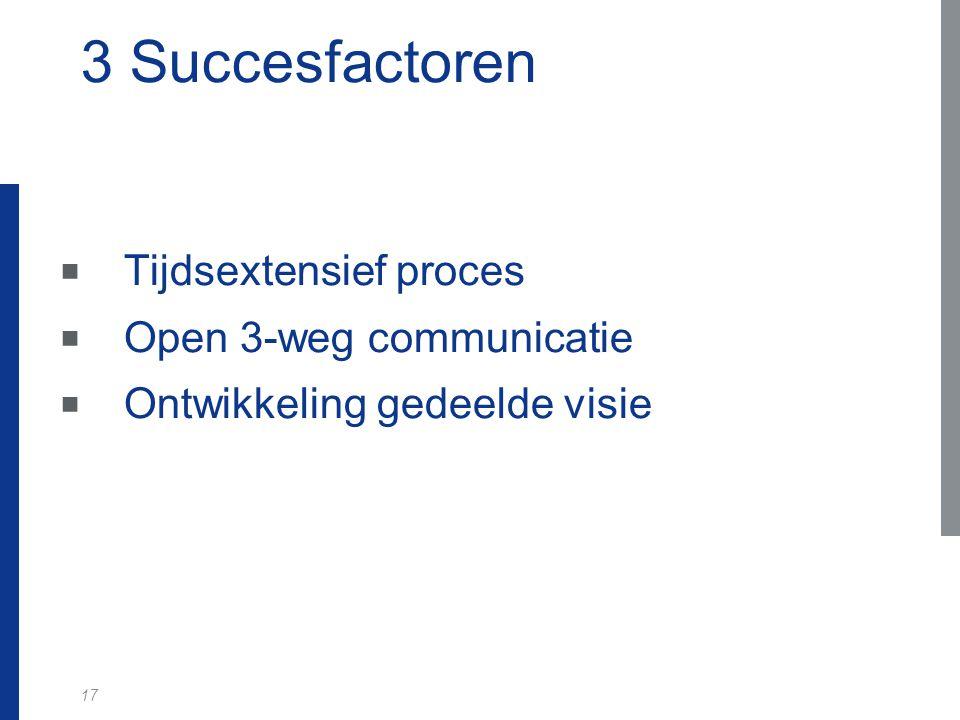17 3 Succesfactoren  Tijdsextensief proces  Open 3-weg communicatie  Ontwikkeling gedeelde visie