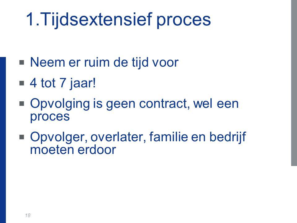 18 1.Tijdsextensief proces  Neem er ruim de tijd voor  4 tot 7 jaar!  Opvolging is geen contract, wel een proces  Opvolger, overlater, familie en